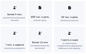 Что делать если откололся кусок зуба